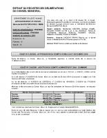Conseil municipal du 06 mars 2020